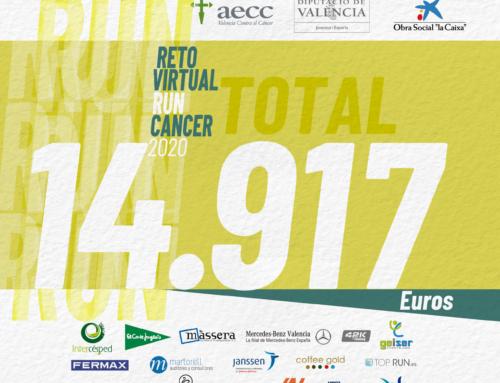 El reto #RunCáncer recauda 14.917€ con más de 2.000 participantes durante cuatro meses