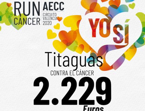 Titaguas suma más de 2.200 euros para RunCánce 2020