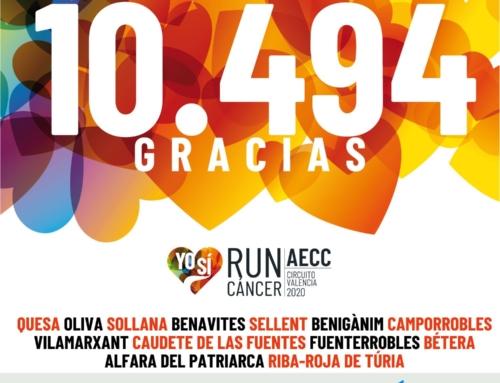 Trece localidades más suman cerca de 10.500€ para RunCáncer 2020